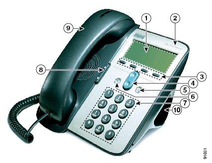 ipphonecisco79127905 rh escaux com cisco ip phone 7912g series manual cisco ip phone 7912g manual